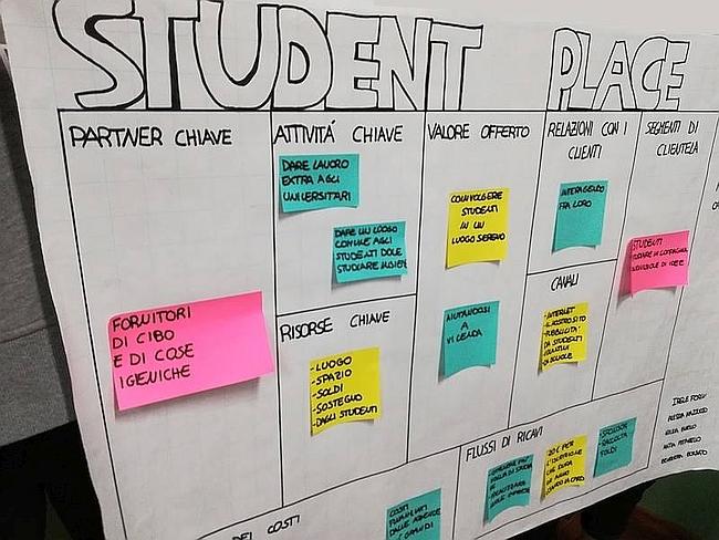 Social Impact Play – Attivamente
